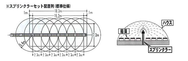 工進 スプリンクラーSP-25説明