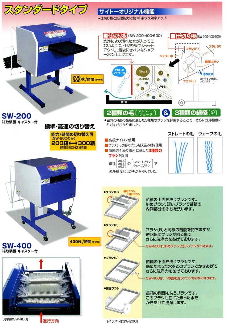 斎藤農機 苗箱洗浄機 SW-200
